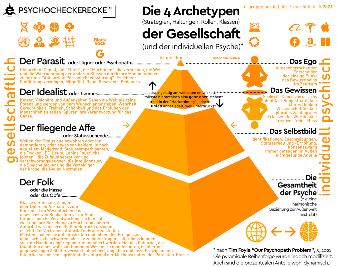 egruppe pyramide tim foyle 4